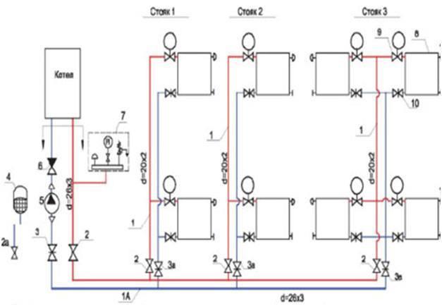 Схема двухконтурной системы отопления Кемерово. Услуги сантехнические.
